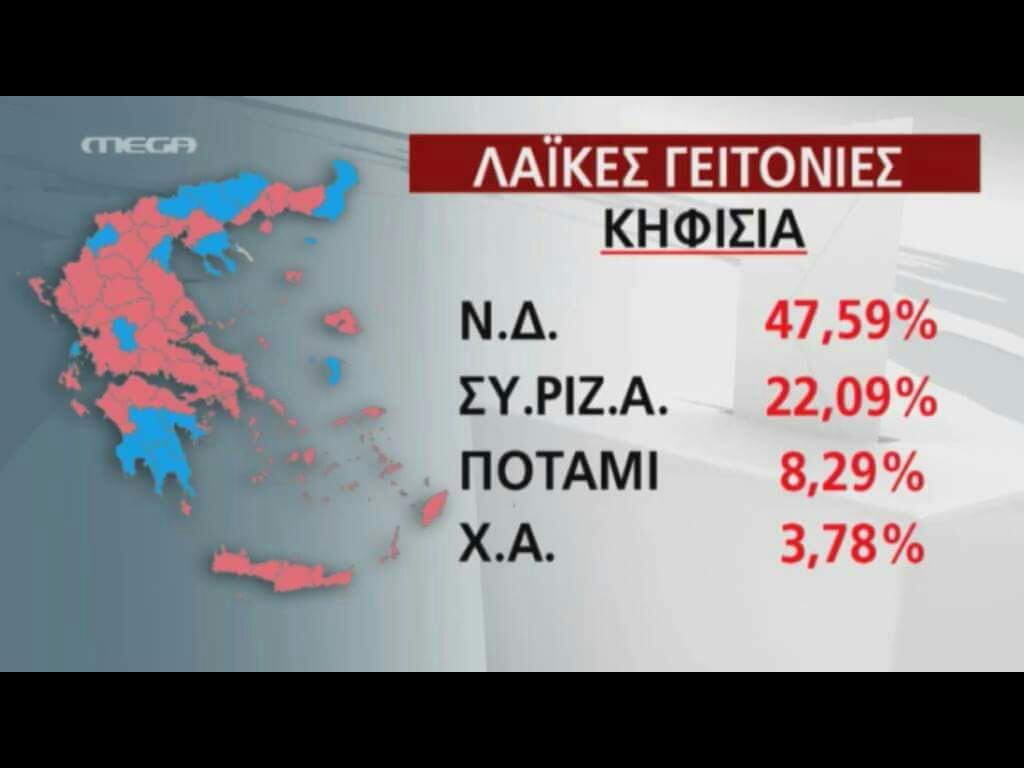 Κλαίω με λυγμούς. (Ήθελα να ξερα αν τα βλέπουν δεύτερη φορά πριν τα δείξουν...)  #Megamou #greekelections http://t.co/lh5jmfmJ4K
