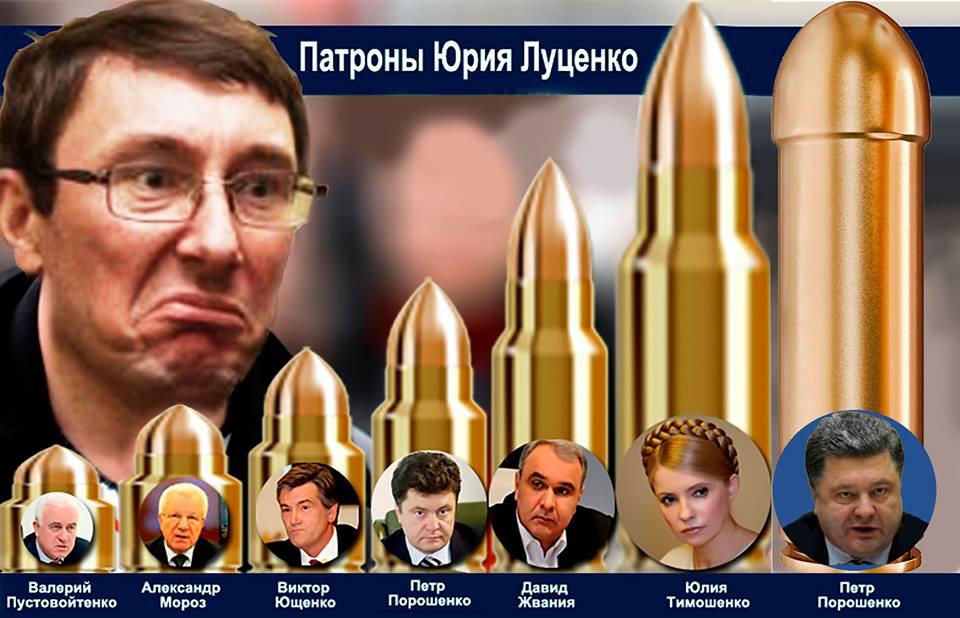 Давление на оккупантов с требованием соблюдения прав человека в Крыму справедливо, - Луценко о блокаде - Цензор.НЕТ 2079