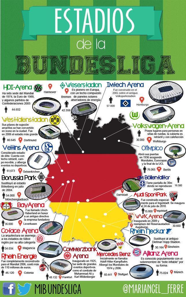 Los estadios de la Bundesliga CPdPSZDWIAAG8oY