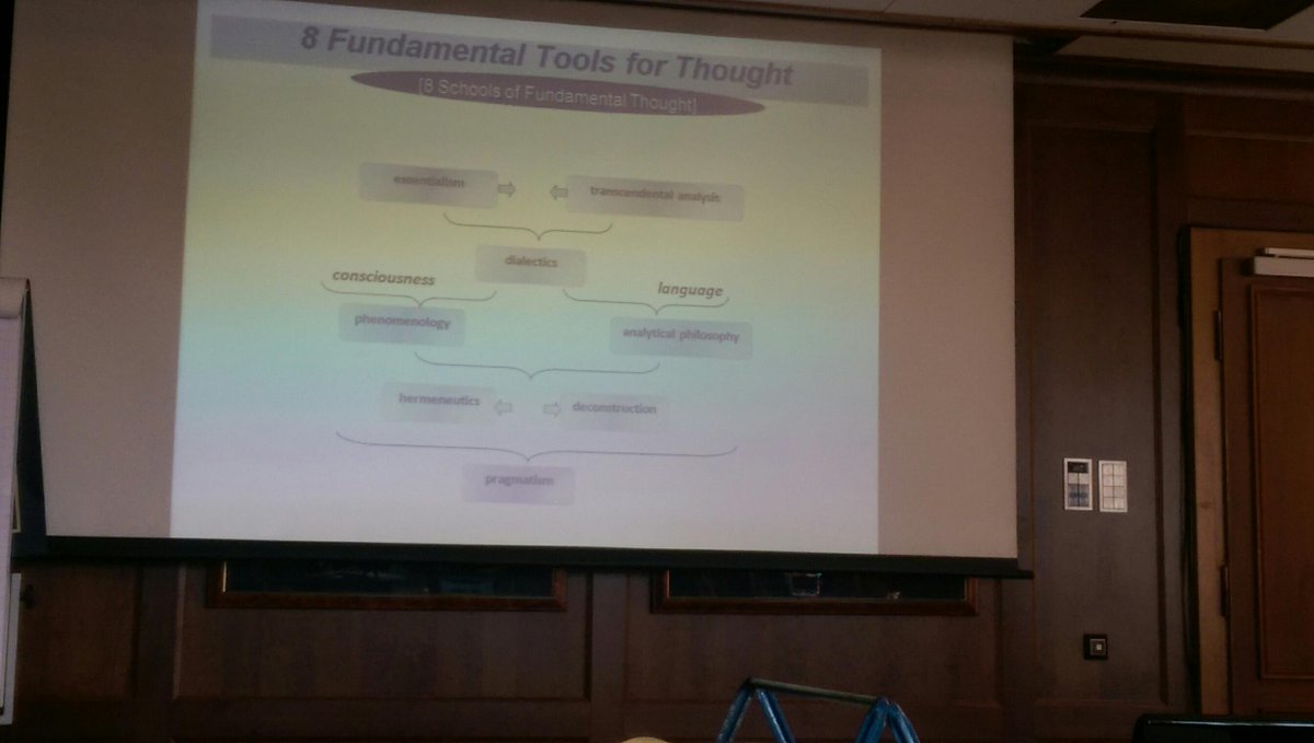 Fundamental Tools for thought workshop with Paul Wouters @CMCConference http://t.co/YfSyzk18QF