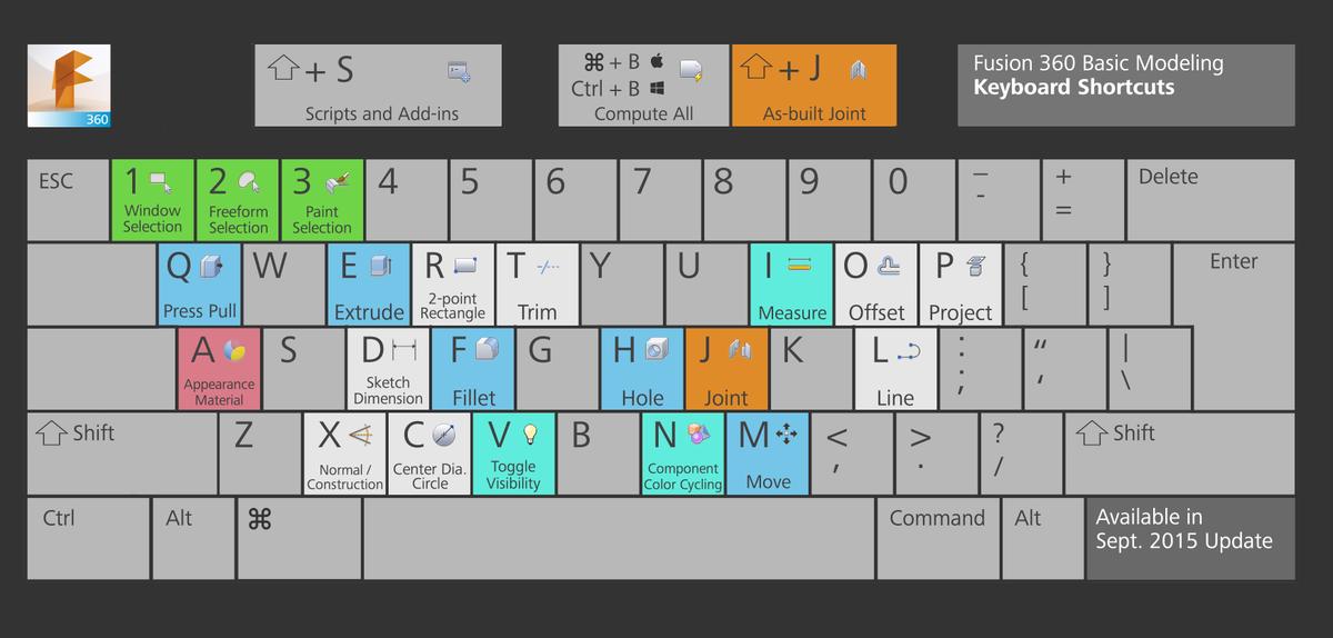 logic pro 9 keyboard shortcuts pdf