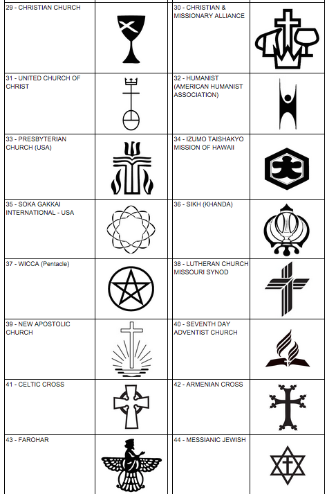 Adam H Johnson On Twitter All The Religious Symbols On Military