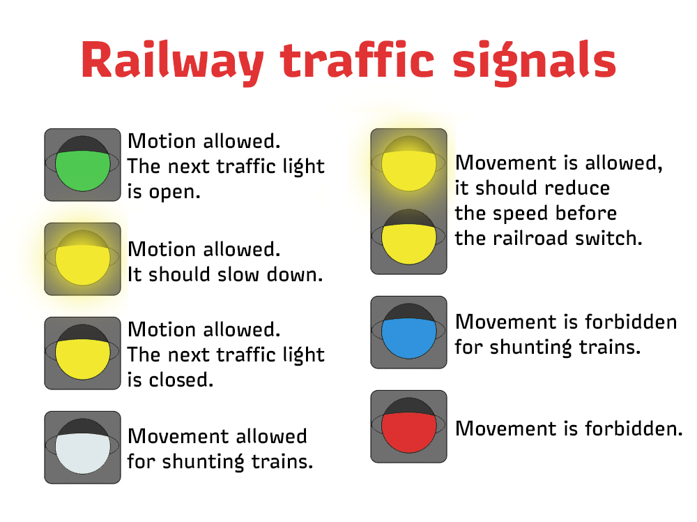 how to read train signals