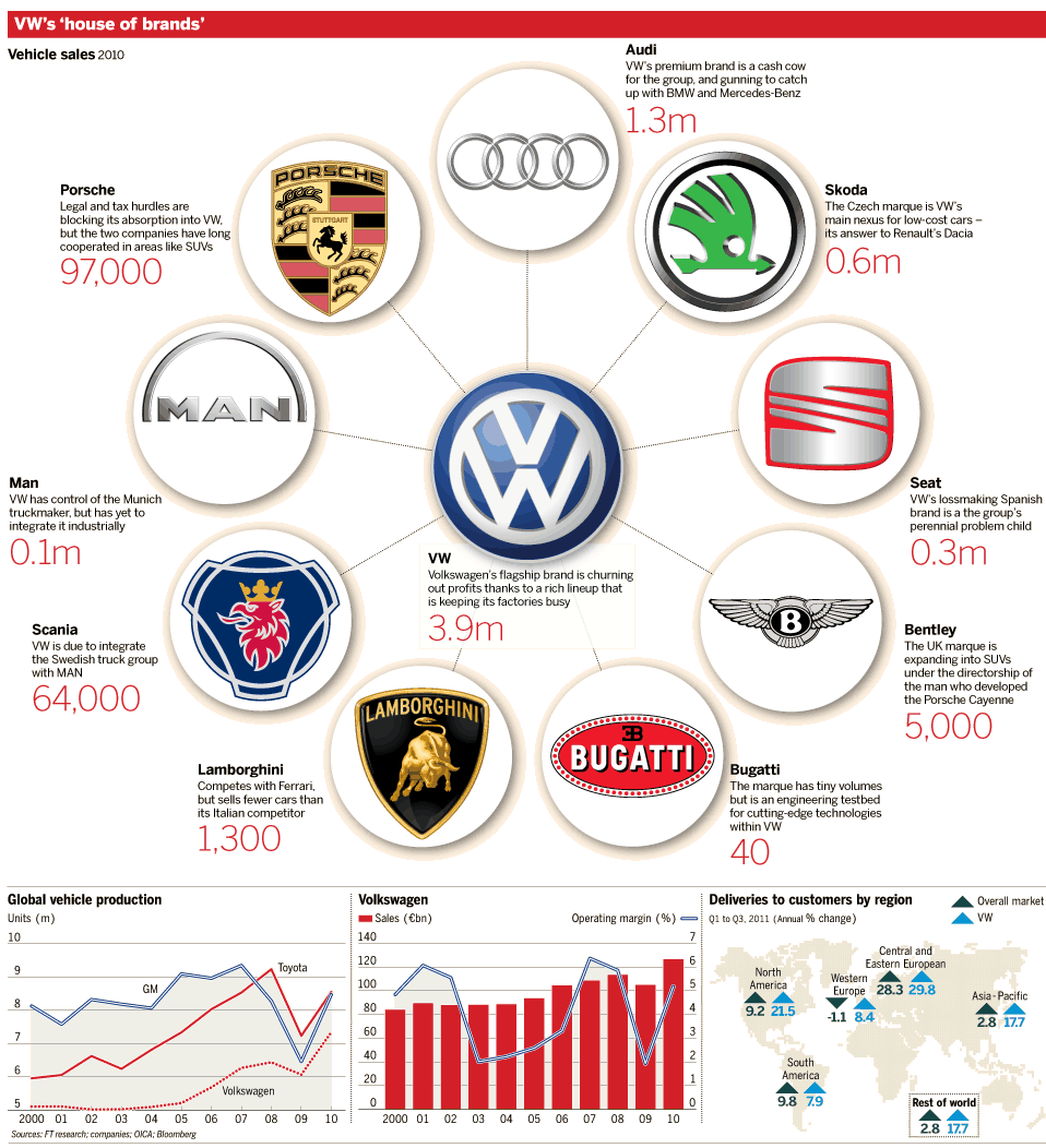 Who Owns Audi >> Who Owns Audi Auto Car Reviews 2019 2020