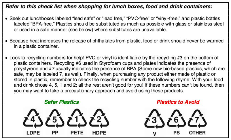 Safe Plastic Numbers The Best Plastic 2018