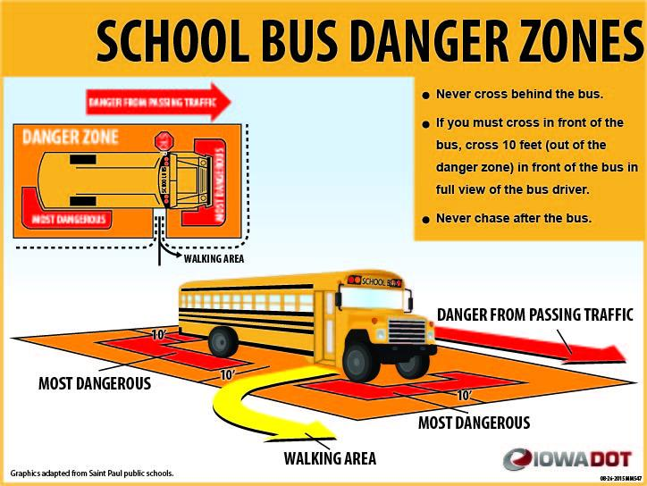 "Iowa DOT on Twitter: ""It's Back to School Safety Month ..."