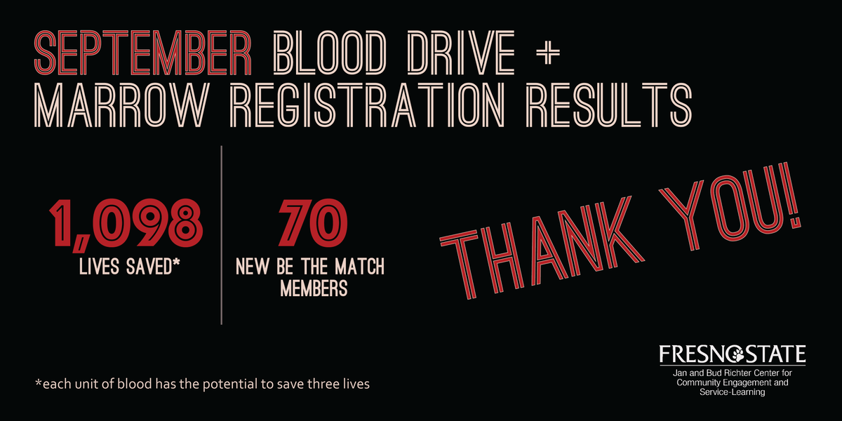 A BIG thank you to all who donated blood and/or registered for the marrow registry! http://t.co/9WR8ChQQpJ