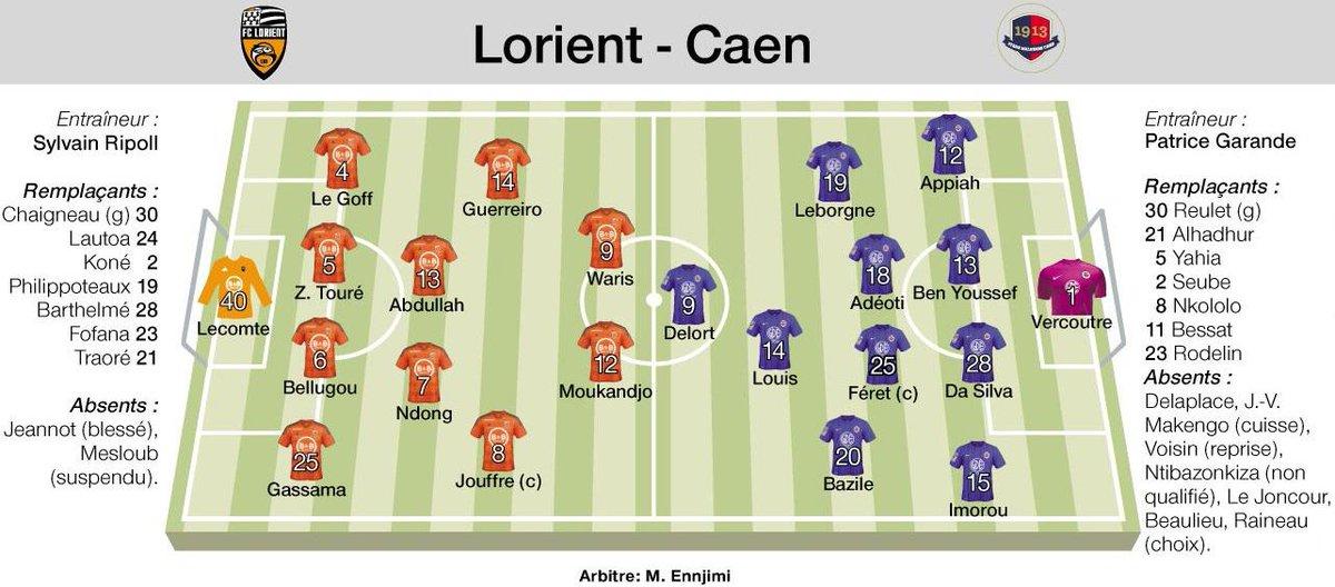 [7e journée de L1] FC Lorient 2-0 SM Caen CPki7-6WgAArU4H