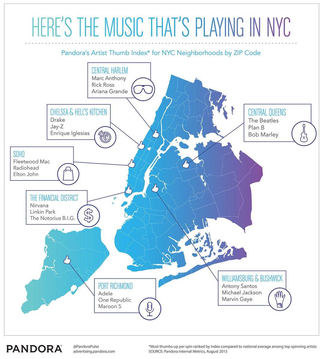Do you know which artists are winning the attention of New Yorkers? We found out, just in time for #AWXII.
