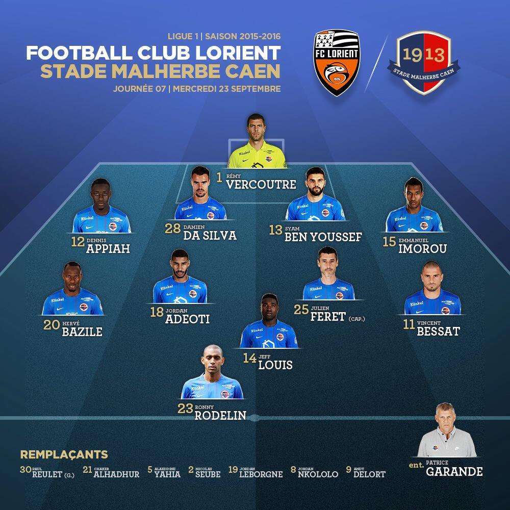 [7e journée de L1] FC Lorient 2-0 SM Caen CPmYMQbWIAAqMIn