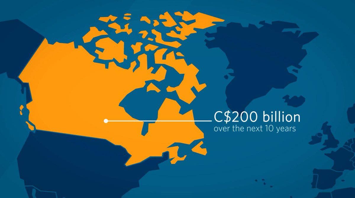 In the next 10 yrs, #Canada needs to invest C$200B to repair its inadequate #infrastructure: http://t.co/svMwcbZOwy http://t.co/m54qeVg9QH