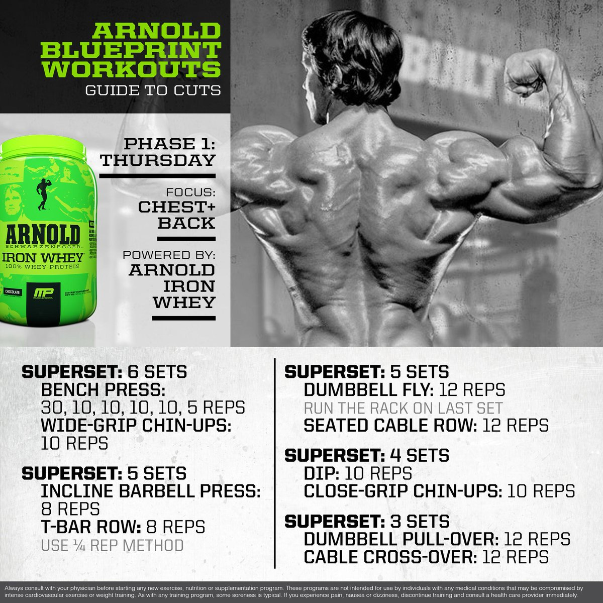 Musclepharm on twitter mp workout of the day arnold musclepharm on twitter mp workout of the day arnold schwarzenegger blueprint to cut chestback workout powered by ironwhey httpte9mvci6kpn malvernweather Choice Image