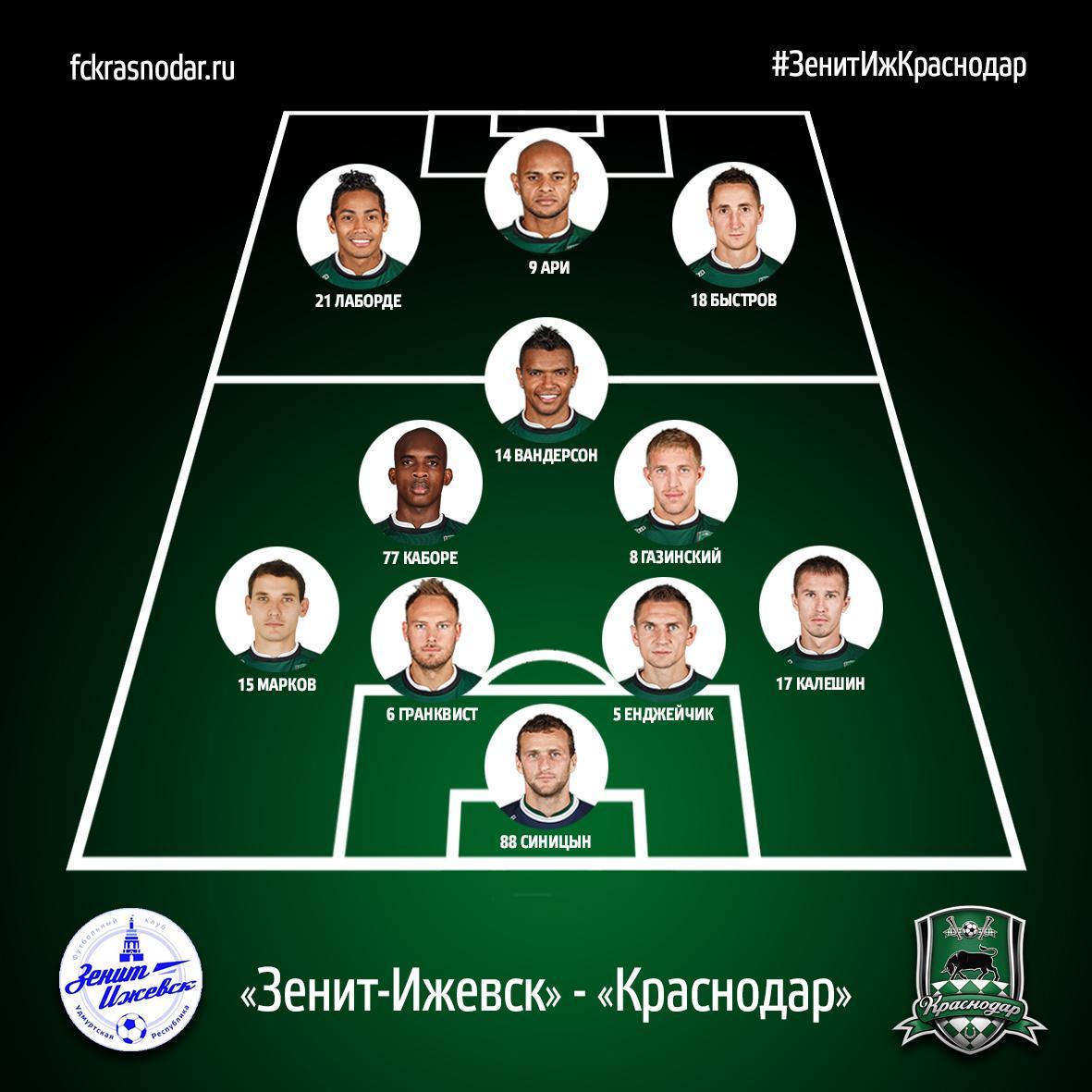 Каборе и Ари выйдут в старте «Краснодара» в матче против «Зенита» из Ижевска