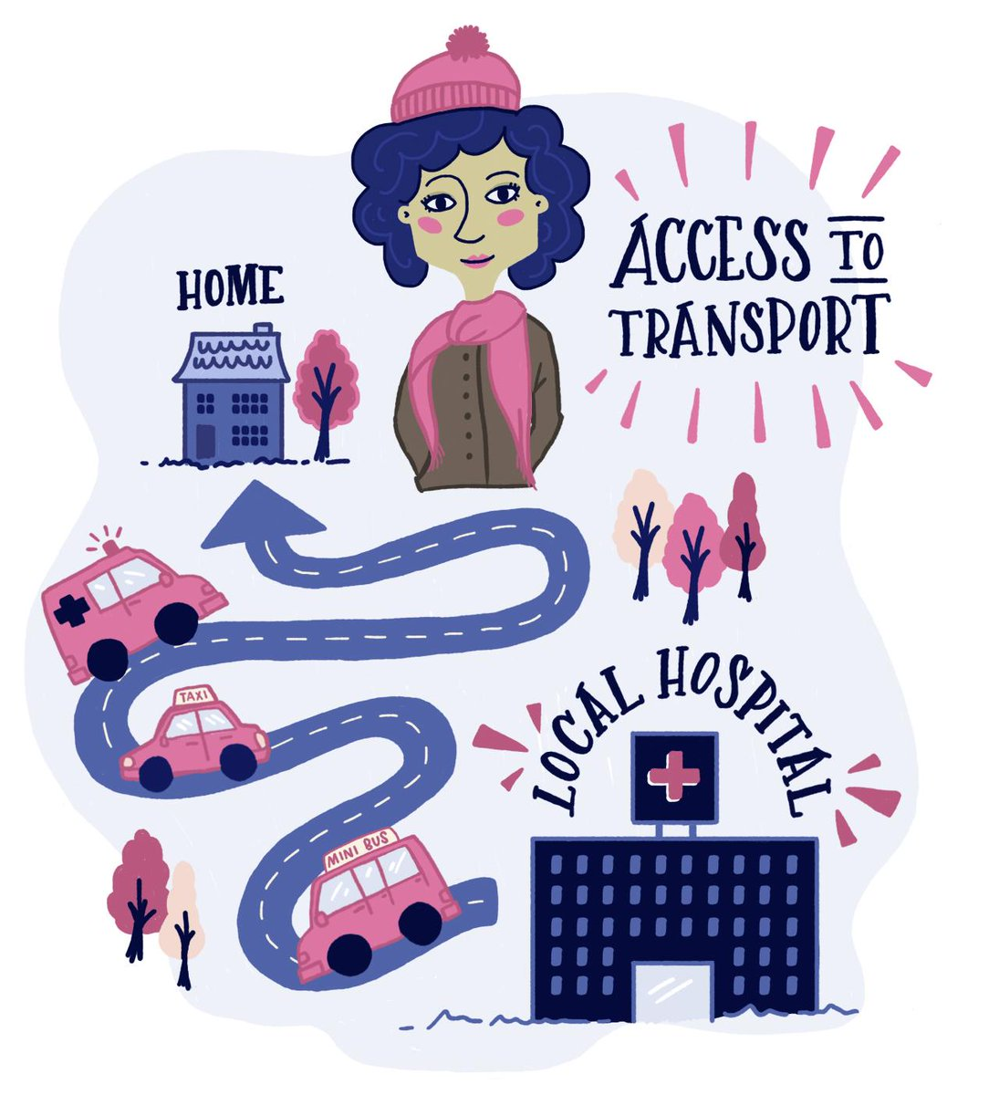 #IWAcancer says patient transport provision should be clearer & more flexible. http://t.co/WIc1Ecwkh2 http://t.co/QAI0kiIdOj