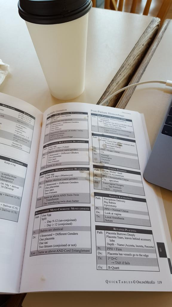 Notes pdf onlinemeded