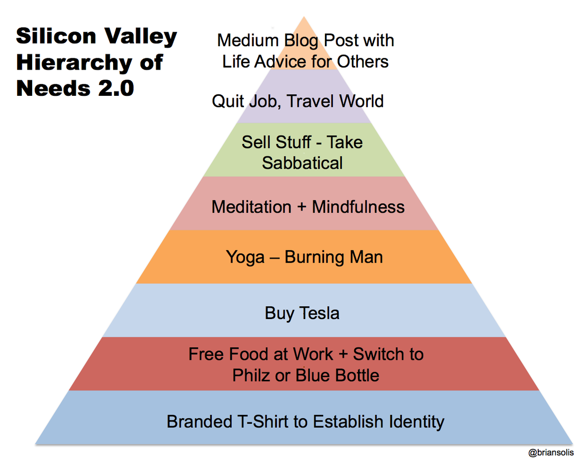 Silicon Valley Hierarchy of Needs 2.0 http://t.co/vjmoPBIxzY