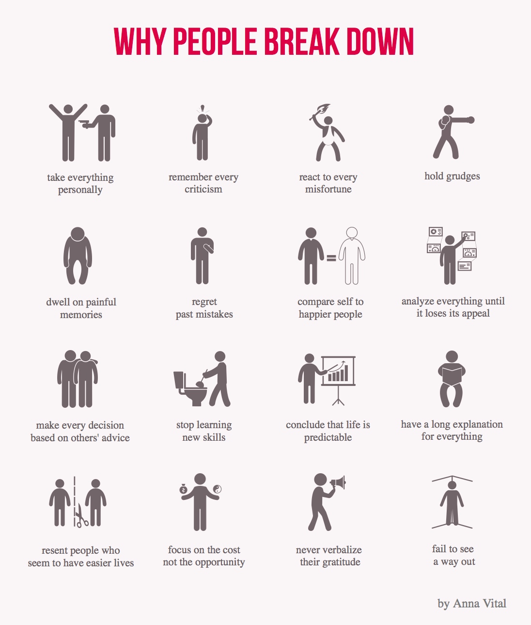 Anna Vital on Twitter: Why people break down? Here are my