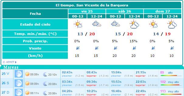 Ayuntamiento De San Vicente De La Barquera On Twitter Previsión Meteorológica Y Tabla De Mareas Para Este Fin De Semana En San Vicente De La Barquera Http T Co Cvrbmikc8v