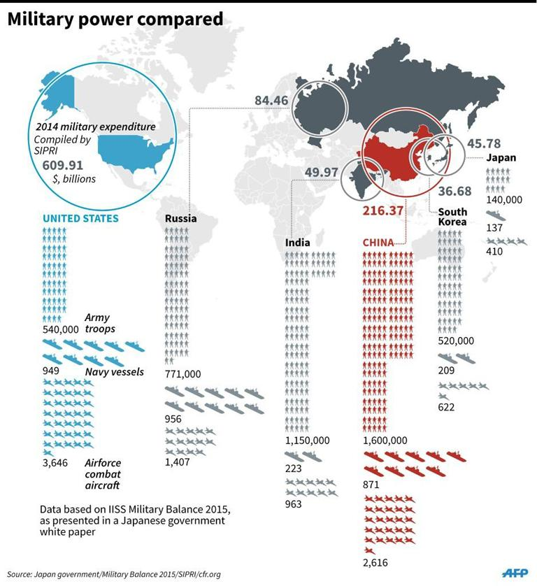comparison between japan and russia Similarities of the world wars such as japan and italy changed sides in between the conflicts note: russia began allied with only difference between the.