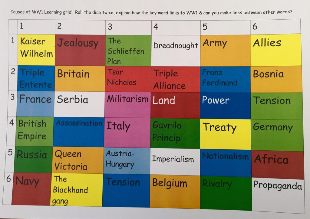 Learning grid & dice - key words linked via @87History  #ukedchat #aussieed #sunchat  http://t.co/jn1nBPzr5C
