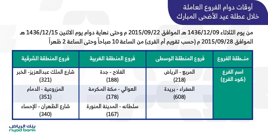 بنك الرياض Pa Twitter أوقات دوام الفروع العاملة خلال عطلة عيد الأضحى المبارك Http T Co 6stwci4b7k