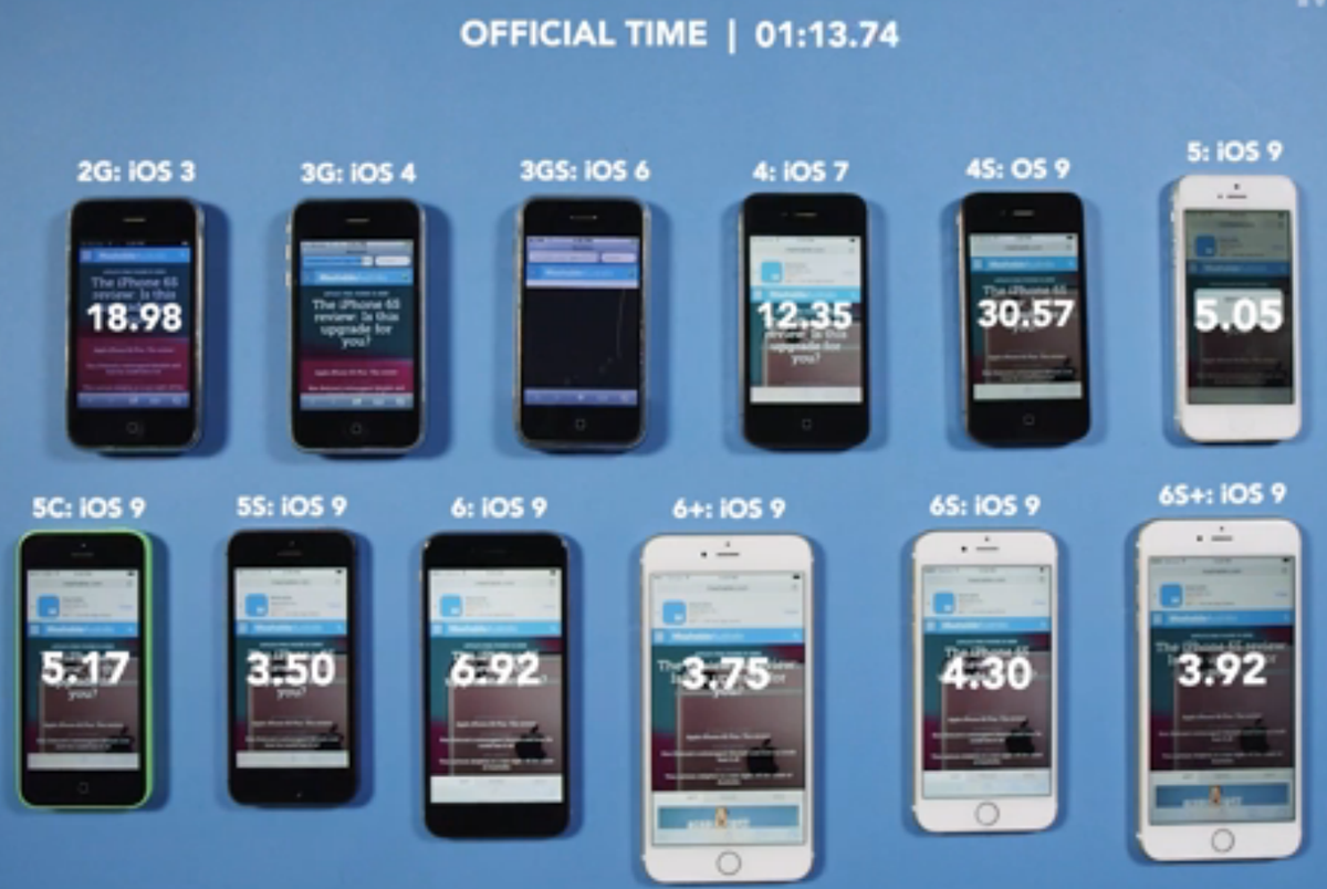 We speed-tested every iphone ever made. cool video ...