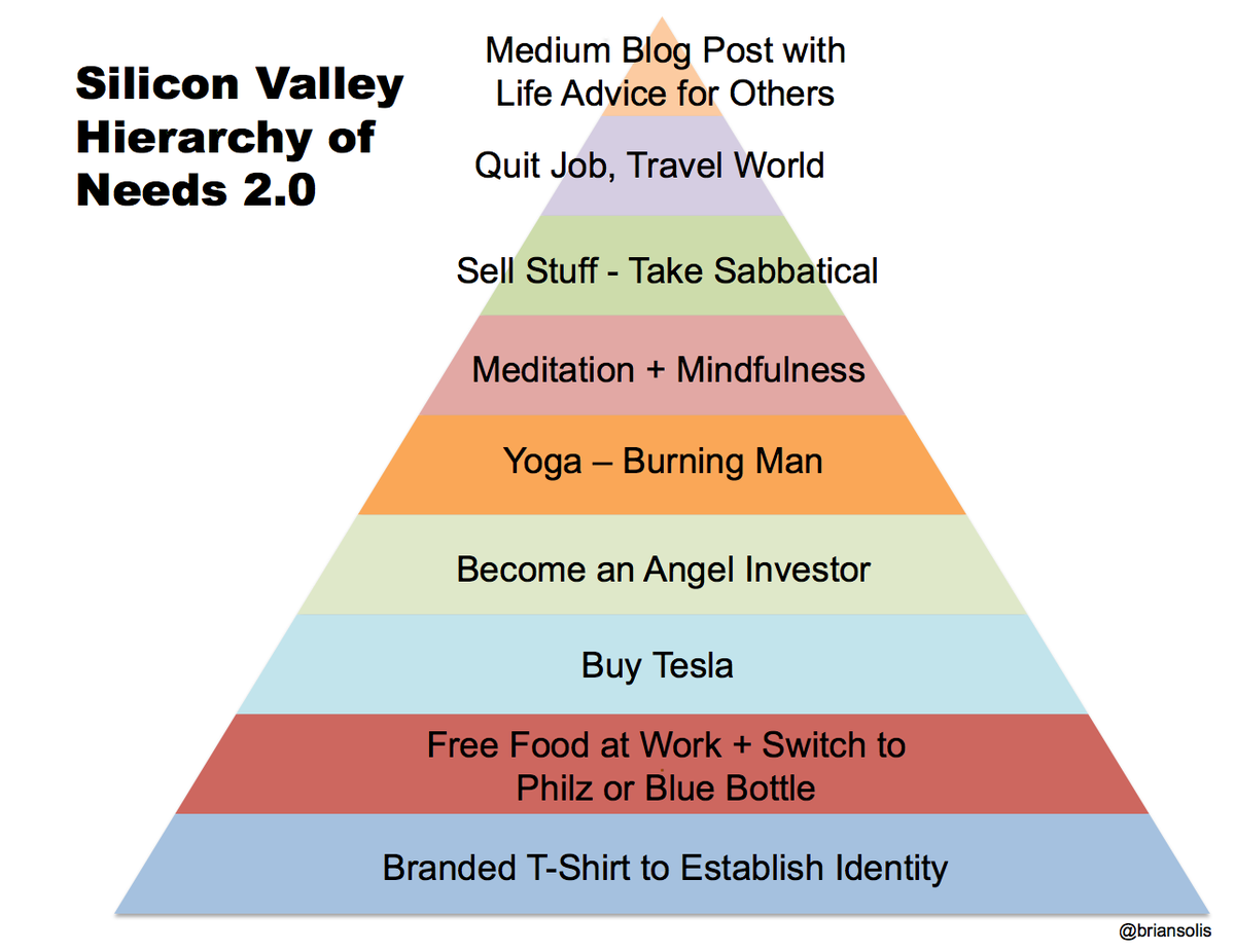 Silicon Valley Hierarchy of Needs 2.0 Is this you or someone you know? http://t.co/OGekAiDbGg