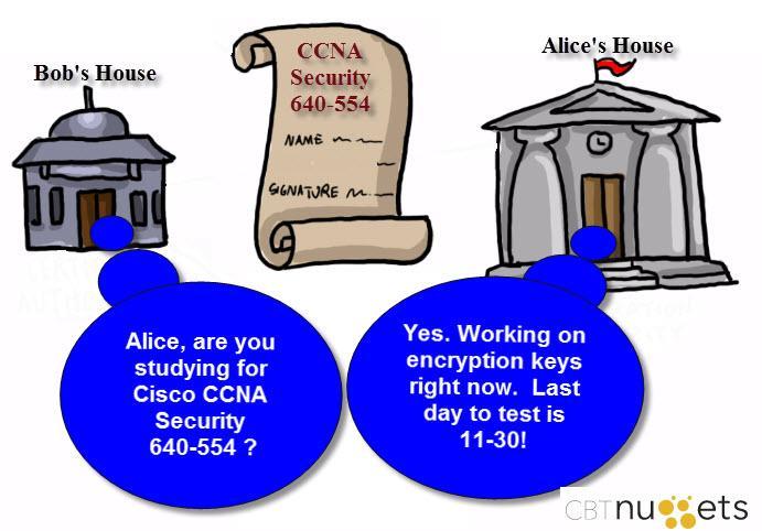 cbt nuggets ccna jeremy free download