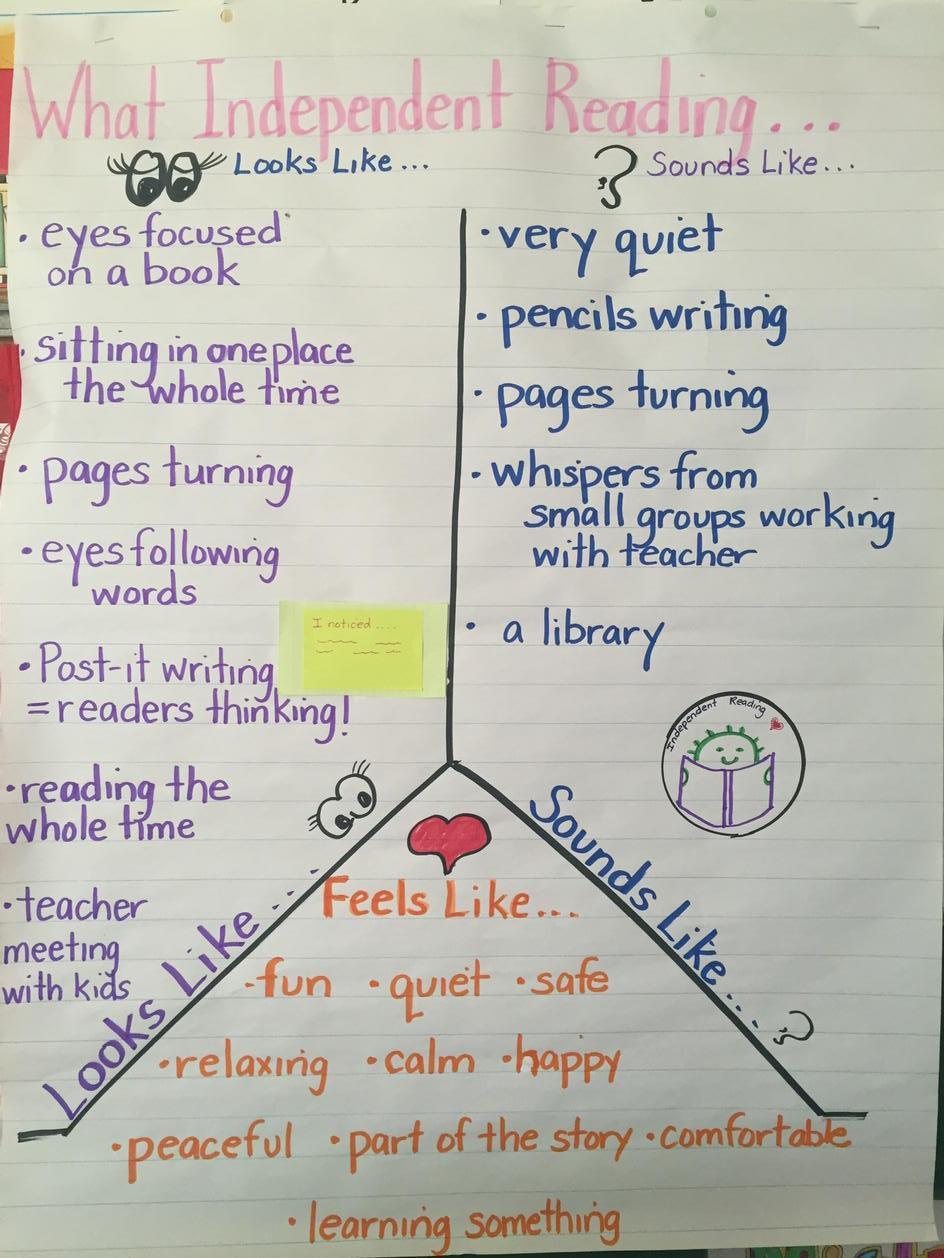 oceanside school 5 on twitter what independent reading. Black Bedroom Furniture Sets. Home Design Ideas