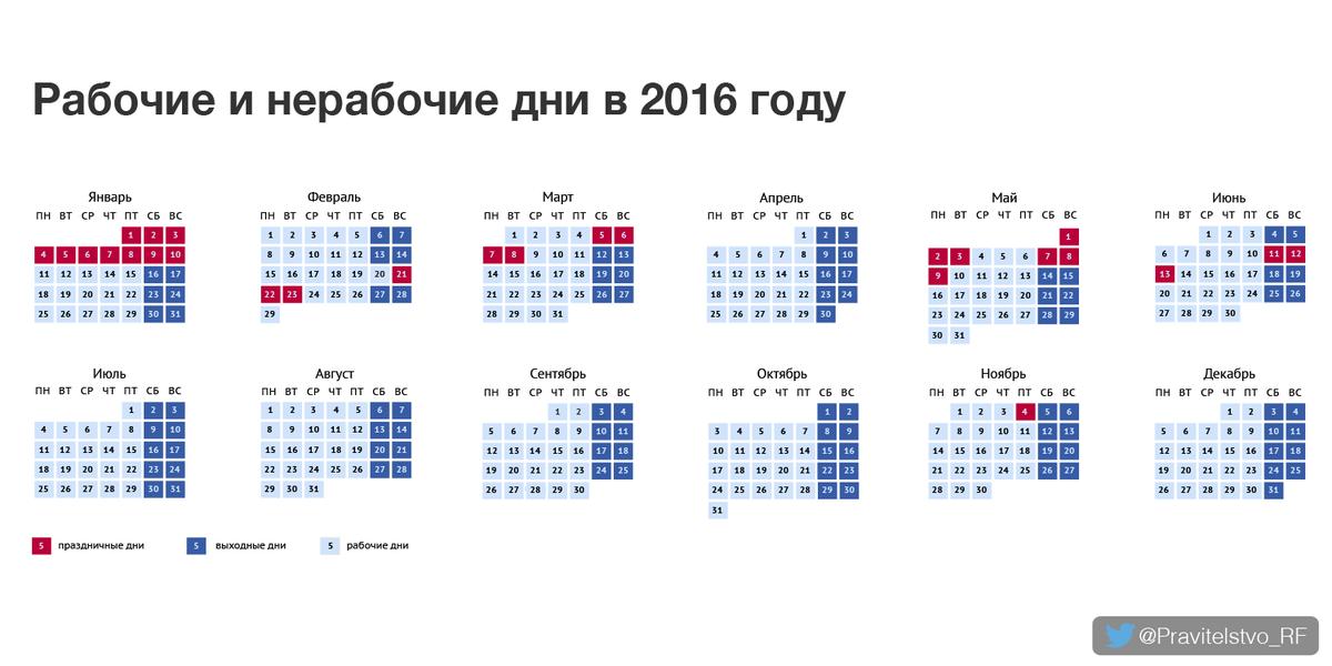 Посевной календарь январь 2017 года