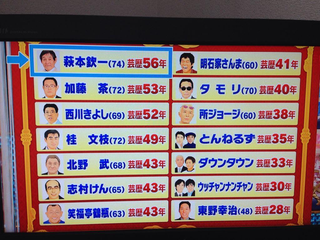 """キャプテン鈴木/K.Suzuki Twitter પર: """"芸人芸歴一覧 たけしさん ..."""