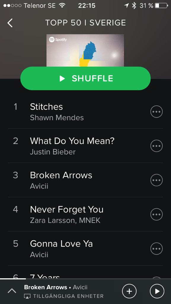 #brokenarrows, the song I wrote with @Avicii is climbing the charts!