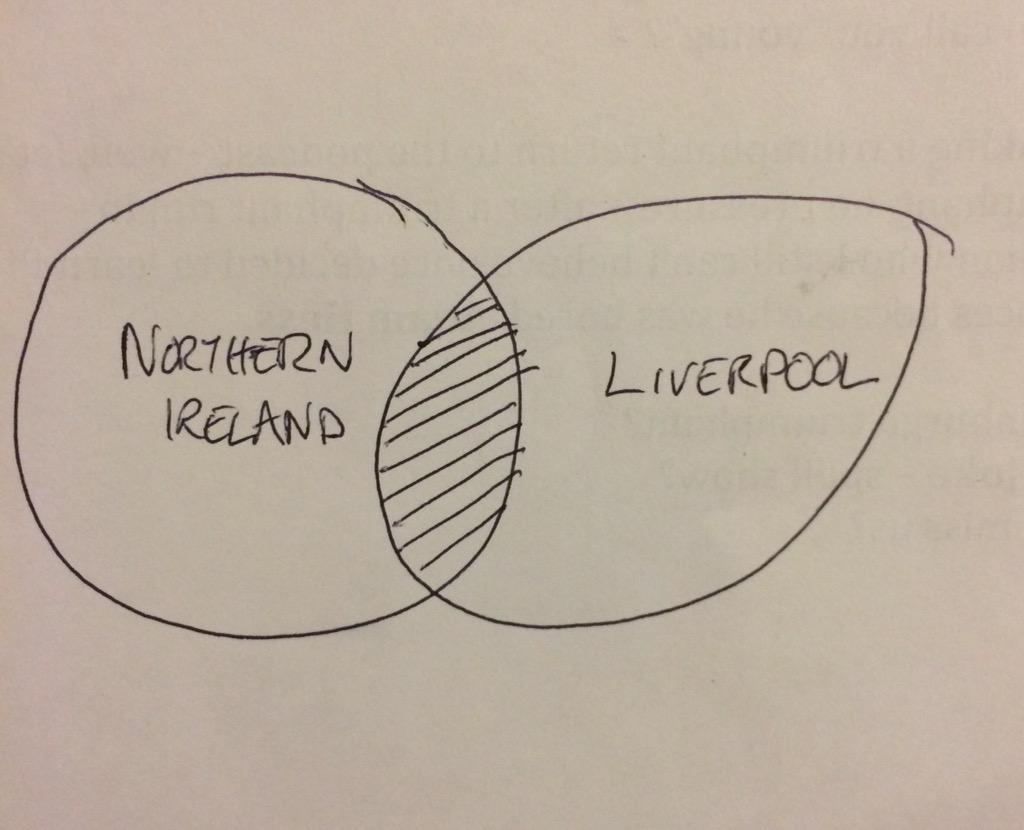 The shaded area represents the happiest football fans in the world. http://t.co/xlu3XJyLjf