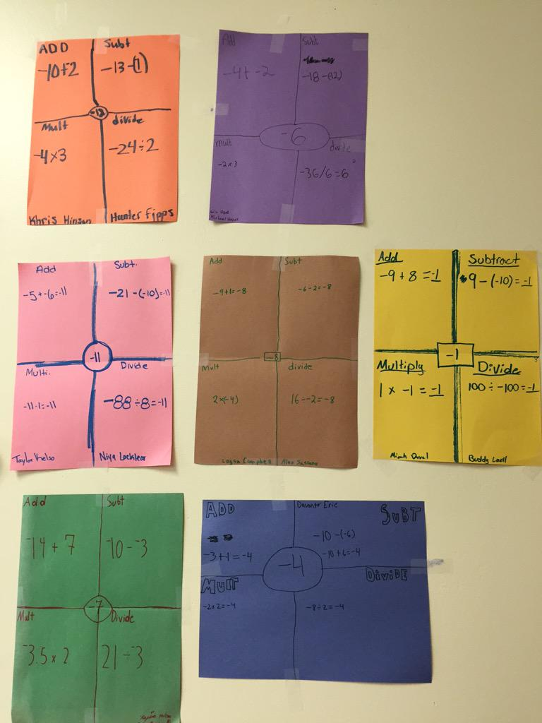 Frayer model with group created integer operation problems #showwhatyouknow #differentiation #mathrocks http://t.co/TgDkOVjNoA