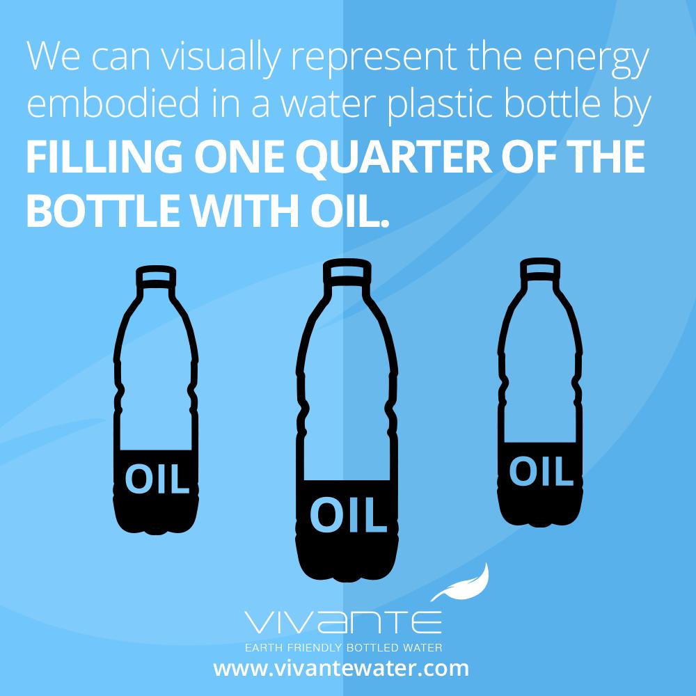 "Water Bottle Quarter Prank: Vivante Water USA On Twitter: ""We Can Visually Represent"