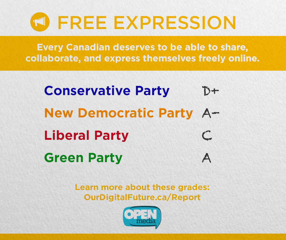 Check out our Report Card to see where parties stand on protecting Free Expression online: https://t.co/zBUsDQnYtU http://t.co/qgXHOcIEt0
