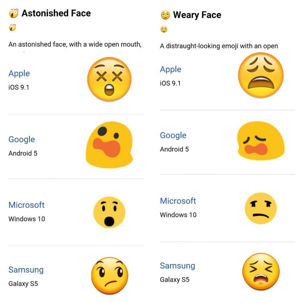 Cup of Coffee : l'appli de rencontre uniquement en emojis