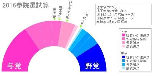 三春充希(はる)⭐みらい選挙Proje...