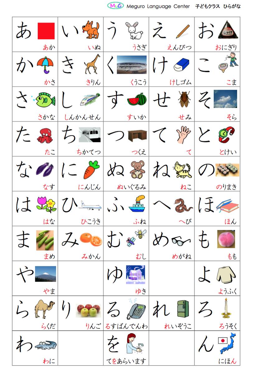 Workbooks japanese hiragana worksheets : MLC Japanese School on Twitter:
