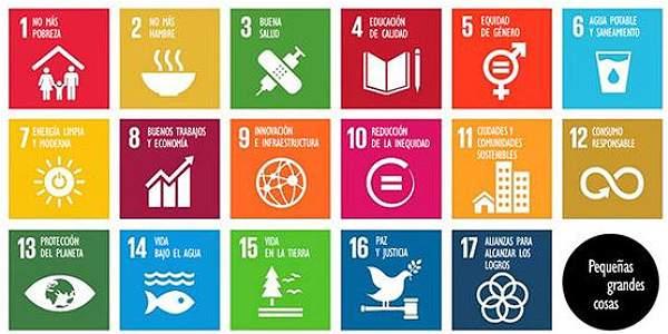 Objetivos de Desarrollo Sostenible (ONU)