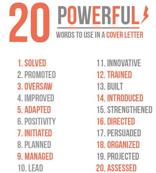 words to use in cover letters