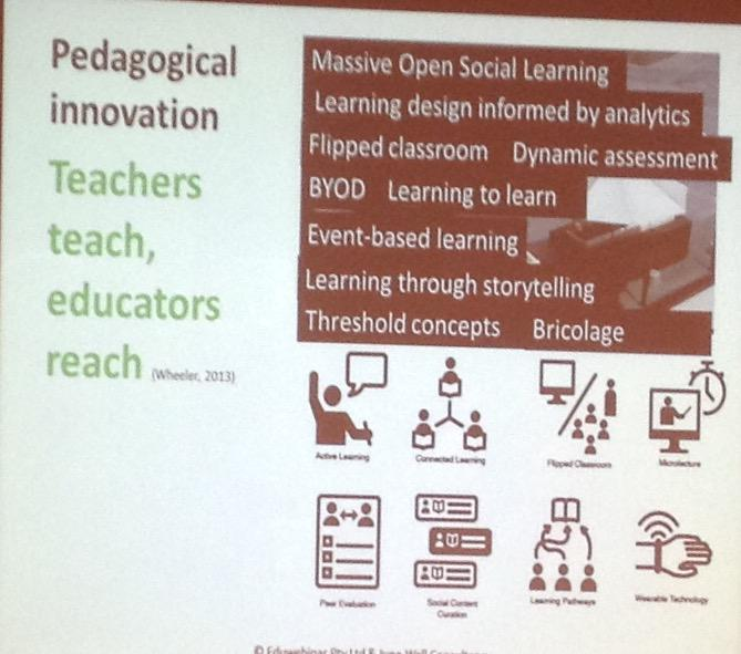 Pedagogical Innovation CC-BY-SA Vivian Harris (2015)