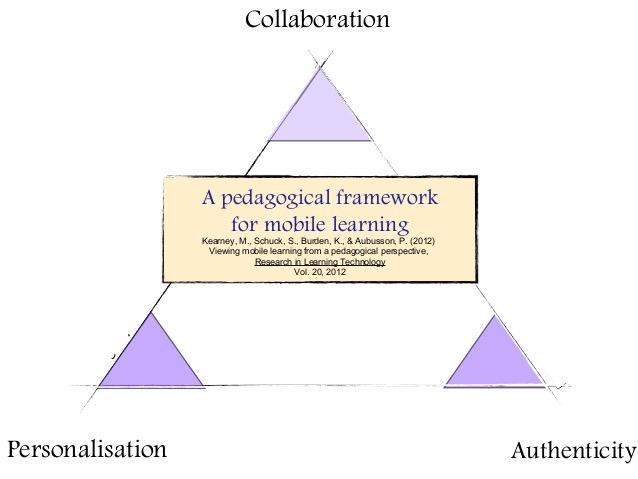 Considering the iPAC model and how this impacts on the MTTEP project: http://t.co/SEQnOjPfPq