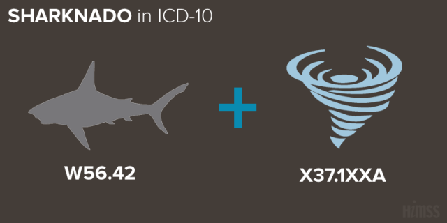 If you were wondering how to spell @sharknado in #ICD10 http://t.co/q2T6FEtTkK
