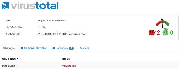 VirusTotal Gratis Internet.