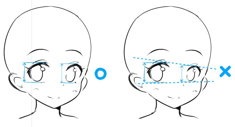 よくある目の描き方のミス 身体や頭などパースがかかっていないのに目だけ謎のパースがかかる状態 左右の目の大きさが明らかに差がある http://t.co/TYuXNZYZV3