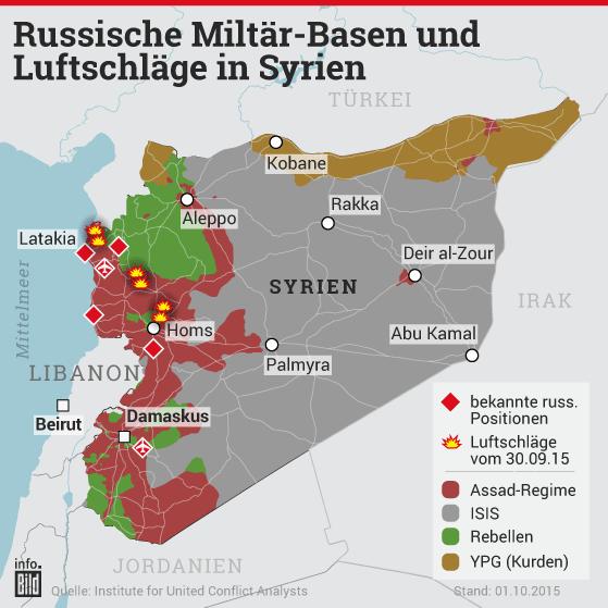 Stollenkuchen: Assad, Isis, Russen Und Rebellen. Krieg In Syrien