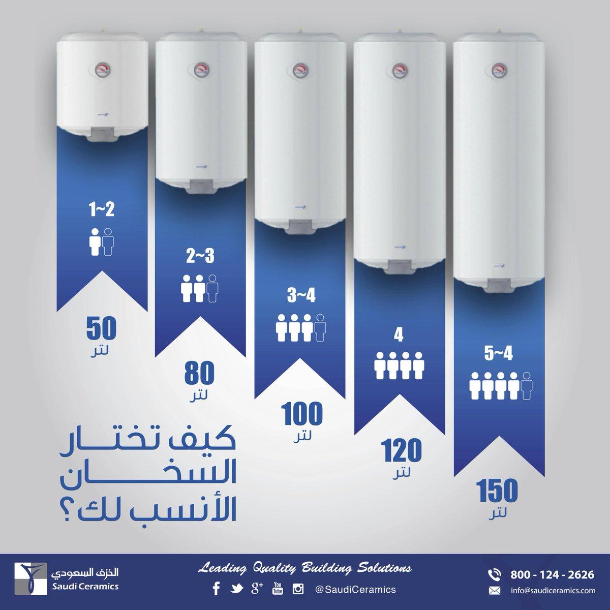 الخزف السعودي On Twitter Zx818818 معارض الخزف السعودي بمدينة الدمام ١ شارع الملك عبدالعزيز ٢ شارع الملك سعود Http T Co D6gdklujj1