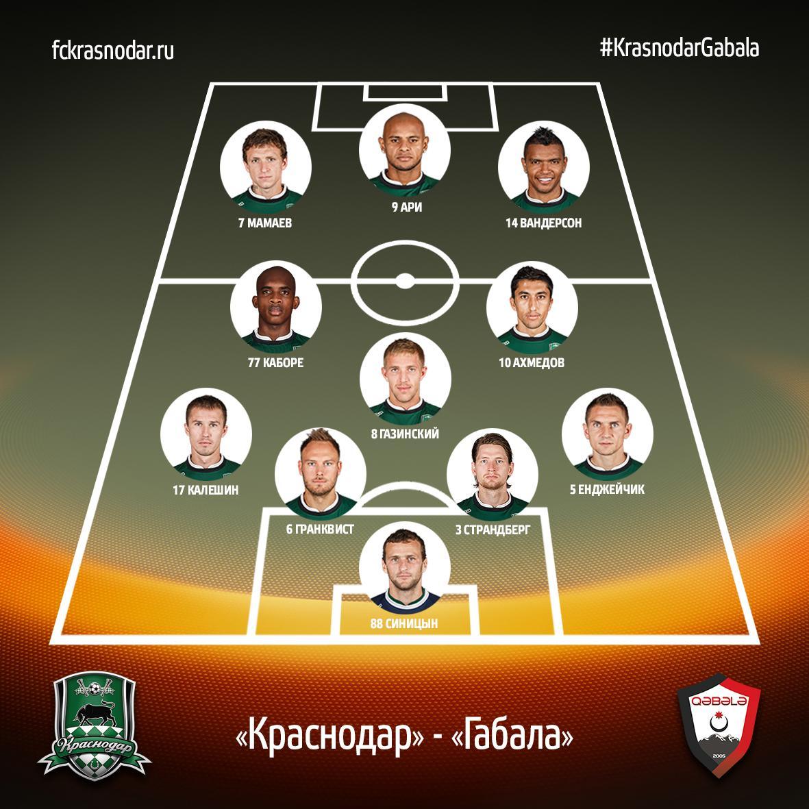 Ари и Вандерсон выйдут в основе «Краснодара» в матче против «Габалы»