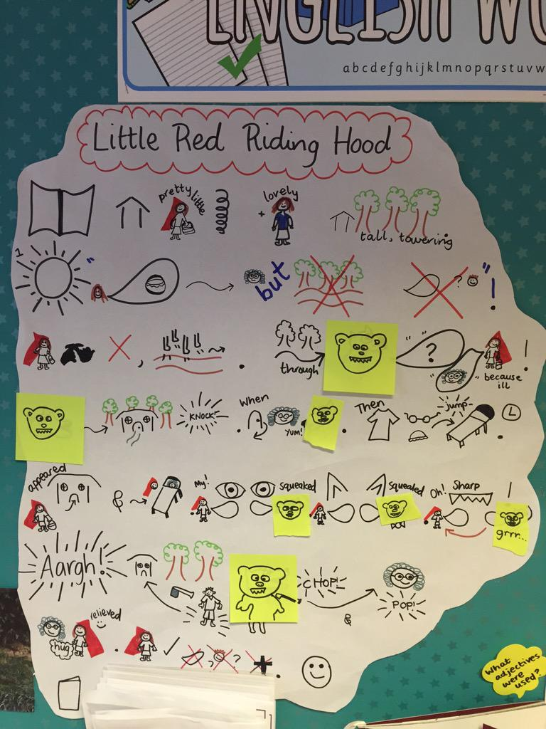 Miss Teacher On Twitter Our Innovated Little Red Riding